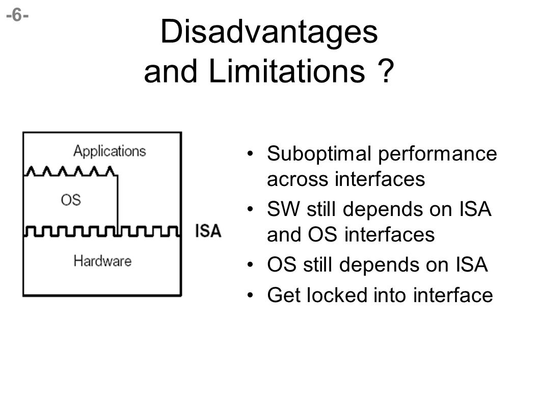 -6- Disadvantages and Limitations .