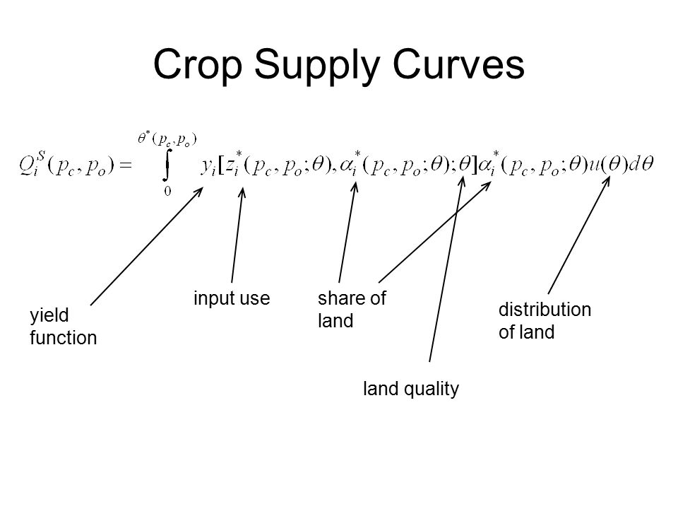 Crop Supply Curves yield function input useshare of land distribution of land land quality