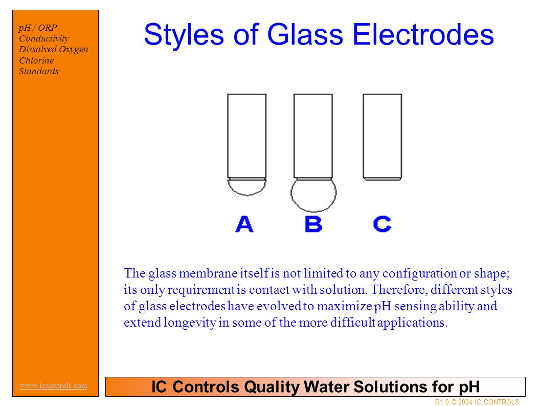 IC Controls Quality Water Solutions for pH www.iccontrols.com R1.0 © 2004 IC CONTROLS pH / ORP Conductivity Dissolved Oxygen Chlorine Standards Styles of Glass Electrodes The glass membrane itself is not limited to any configuration or shape; its only requirement is contact with solution.