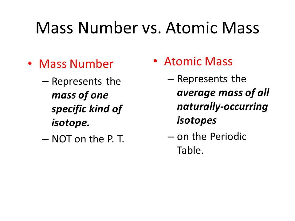 Isotopes & Average Atomic Mass Quiz Today!!! Know your scientists ...