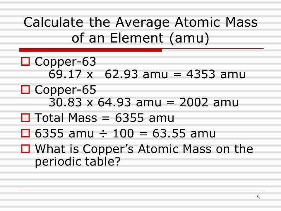 1 average atomic mass chemistry notes 2 relative atomic mass 9 9 urtaz Gallery