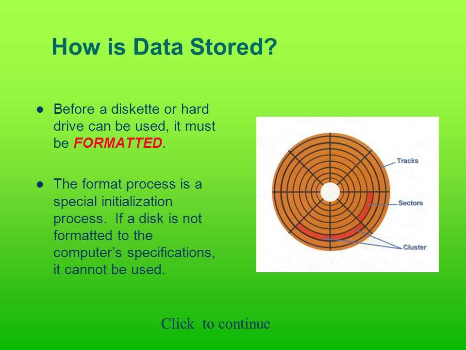 How is Data Stored. Before a diskette or hard drive can be used, it must be FORMATTED.