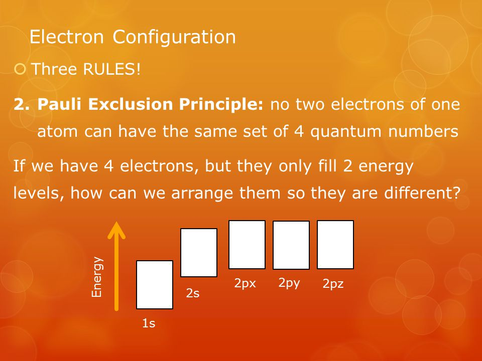 Electron Configuration  Three RULES.