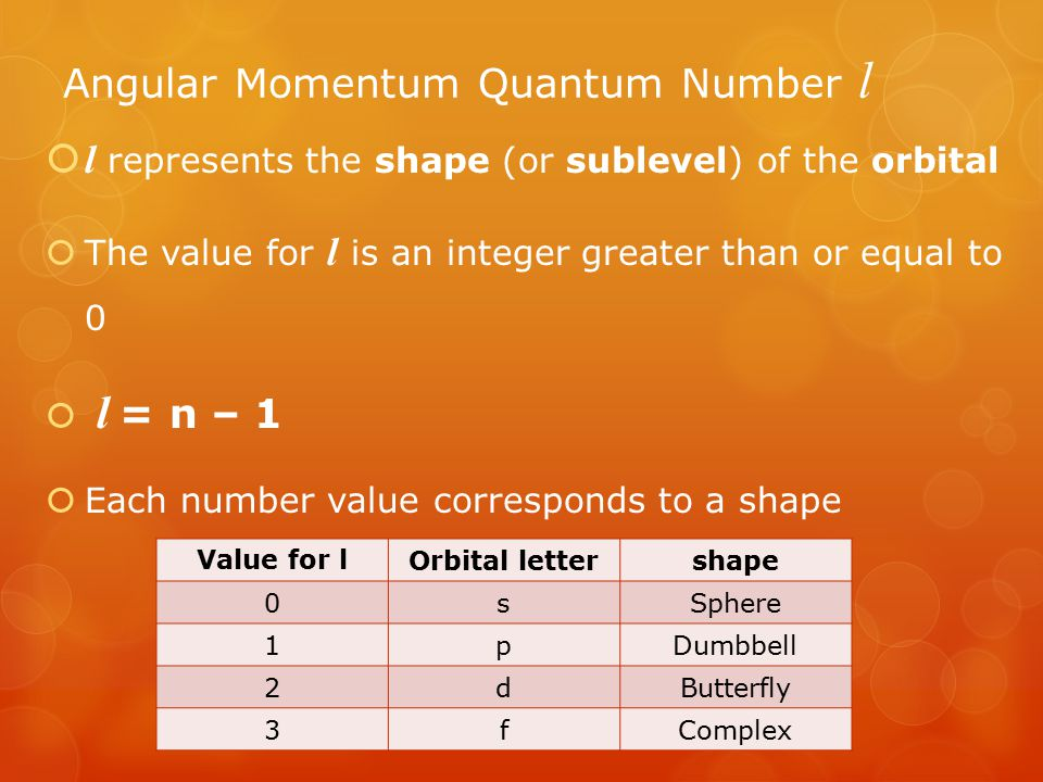 Angular Momentum Quantum Number l  l represents the shape (or sublevel) of the orbital  The value for l is an integer greater than or equal to 0  l = n – 1  Each number value corresponds to a shape Value for lOrbital lettershape 0sSphere 1pDumbbell 2dButterfly 3fComplex