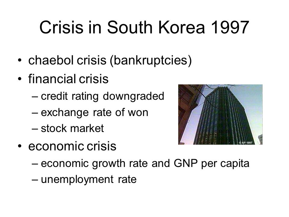 korean economic crisis essay The essay assignments will be posted on blackboard and political economy of east asia countries dual sources of the south korean economic crisis:.