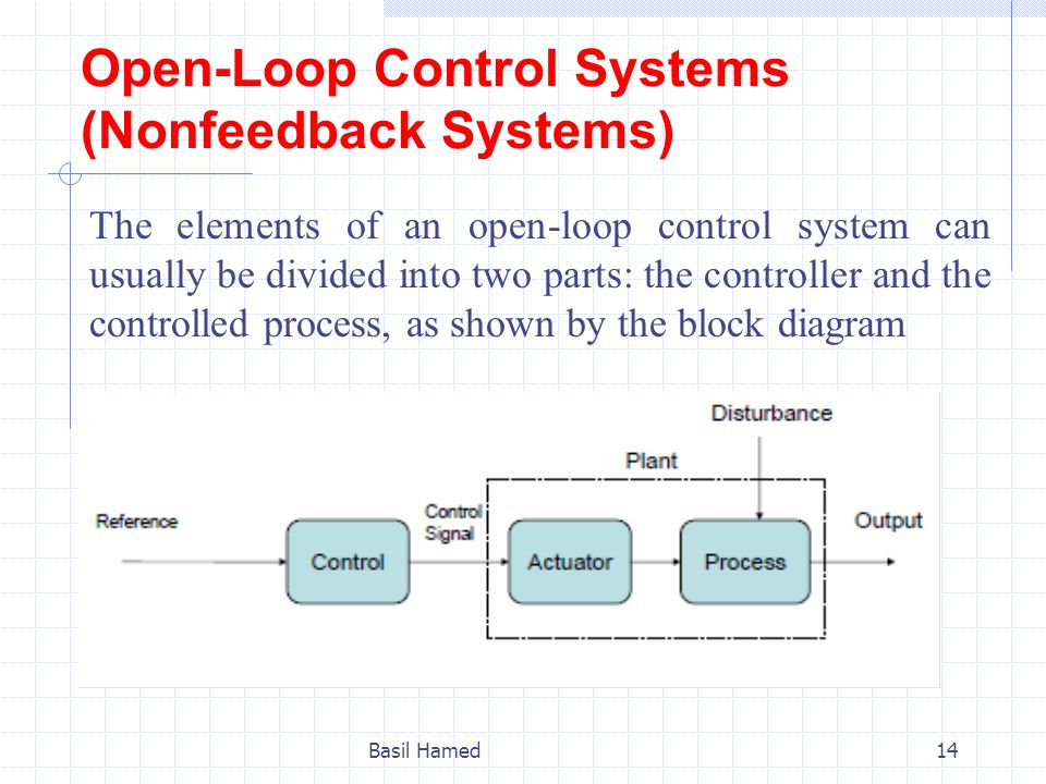 Control Systems Lect. 1 Introduction Basil Hamed. - ppt download