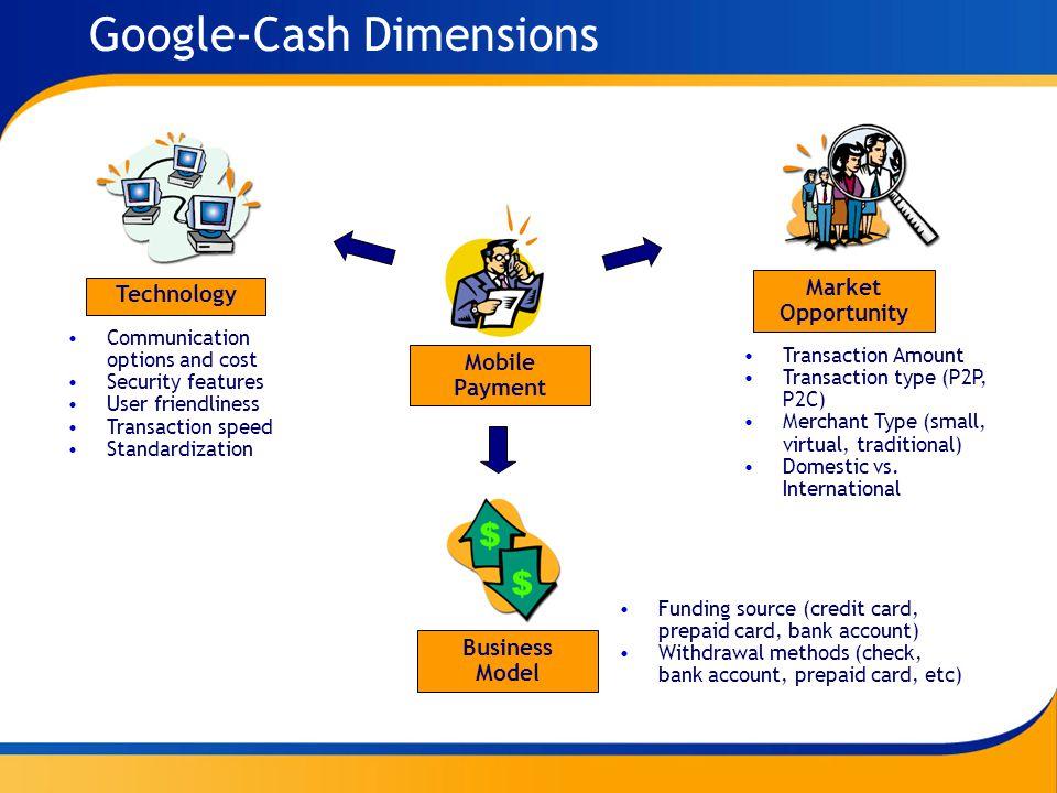 Nice Prepaid Card Business Model Adornment - Business Card Ideas ...