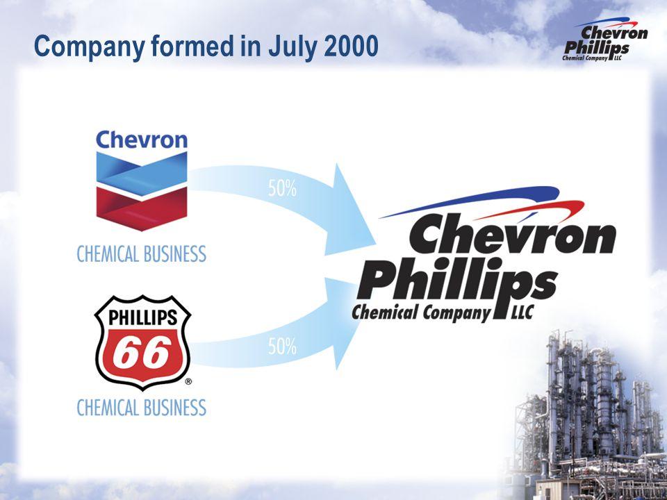 Chevron phillips chemical company