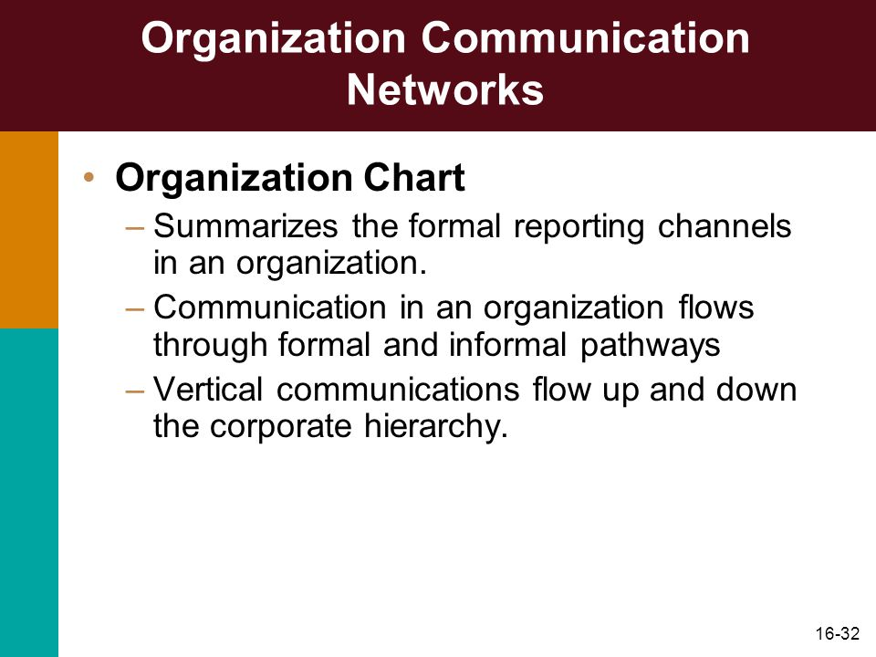 16-32 Organization Communication Networks Organization Chart –Summarizes the formal reporting channels in an organization.
