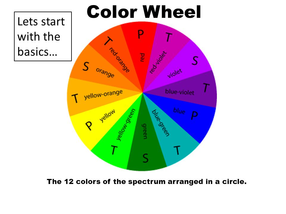 2 Color Wheel The 12 colors of the spectrum arranged in a circle. Lets  start with the basics