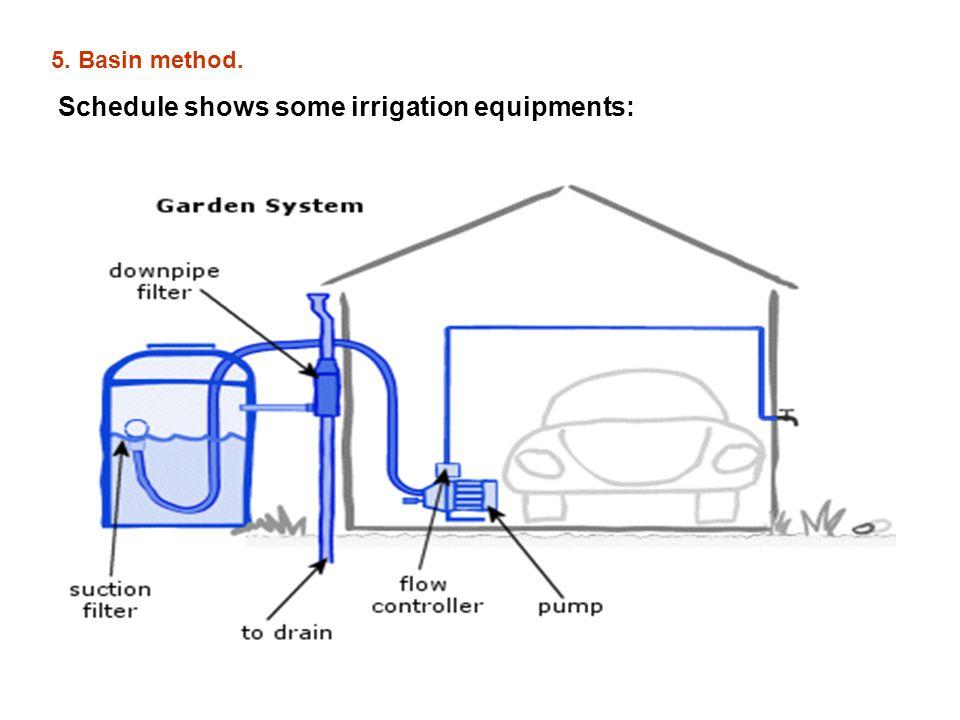 5. Basin method. Schedule shows some irrigation equipments: