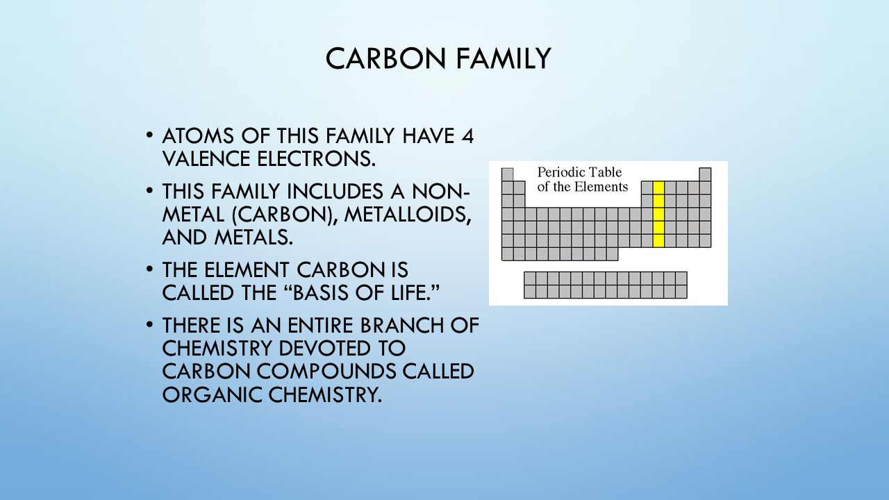 Unit 4 the periodic table of elements unit 4 periodic table of carbon family atoms of this family have 4 valence electrons gamestrikefo Images