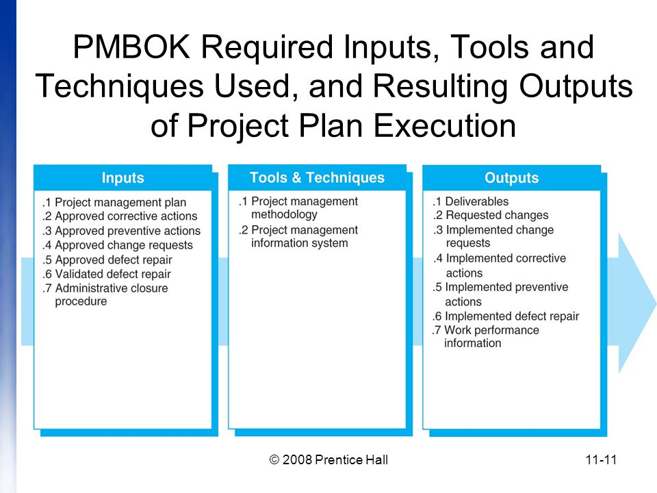© 2008 Prentice Hall11-11 PMBOK Required Inputs, Tools and Techniques Used, and Resulting Outputs of Project Plan Execution