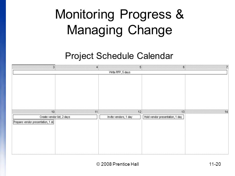 © 2008 Prentice Hall11-20 Monitoring Progress & Managing Change Project Schedule Calendar