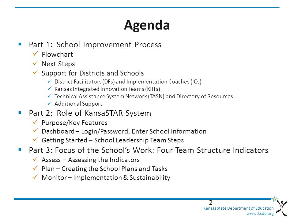 Kansas State Department of Education   Agenda  Part 1: School Improvement Process Flowchart Next Steps Support for Districts and Schools District Facilitators (DFs) and Implementation Coaches (ICs) Kansas Integrated Innovation Teams (KIITs) Technical Assistance System Network (TASN) and Directory of Resources Additional Support  Part 2: Role of KansaSTAR System Purpose/Key Features Dashboard – Login/Password, Enter School Information Getting Started – School Leadership Team Steps  Part 3: Focus of the School's Work: Four Team Structure Indicators Assess – Assessing the Indicators Plan – Creating the School Plans and Tasks Monitor – Implementation & Sustainability 2
