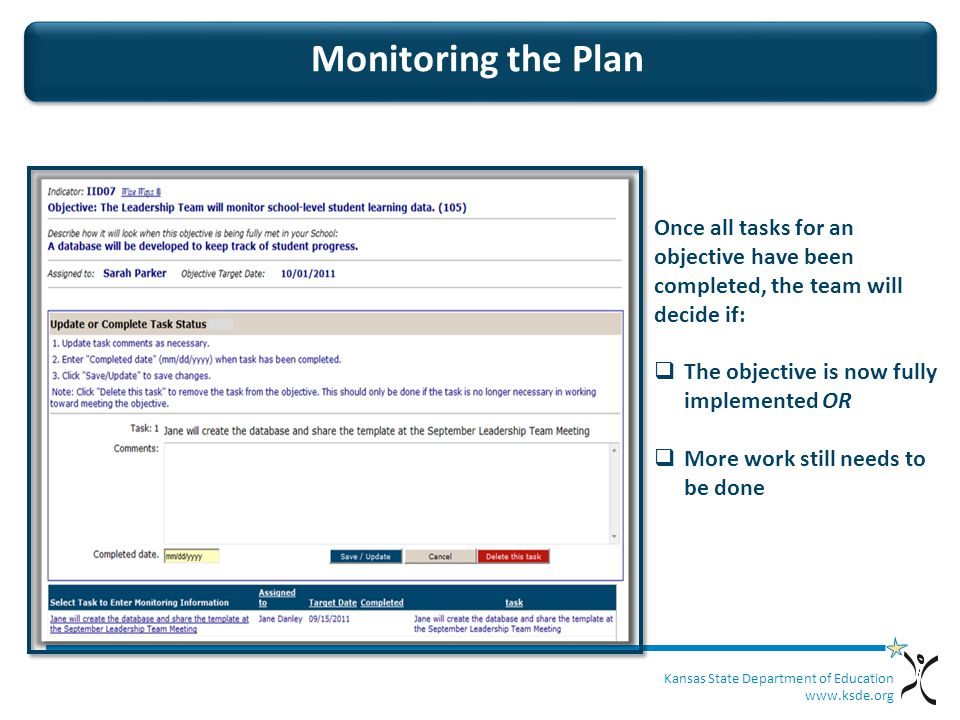 Kansas State Department of Education   Monitoring the Plan Once all tasks for an objective have been completed, the team will decide if:  The objective is now fully implemented OR  More work still needs to be done