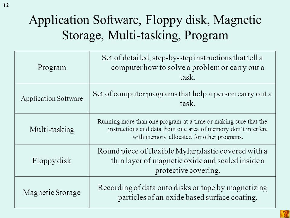 12 Application Software, Floppy disk, Magnetic Storage, Multi-tasking, Program Recording of data onto disks or tape by magnetizing particles of an oxide based surface coating.