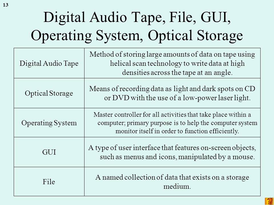 13 Digital Audio Tape, File, GUI, Operating System, Optical Storage A named collection of data that exists on a storage medium.