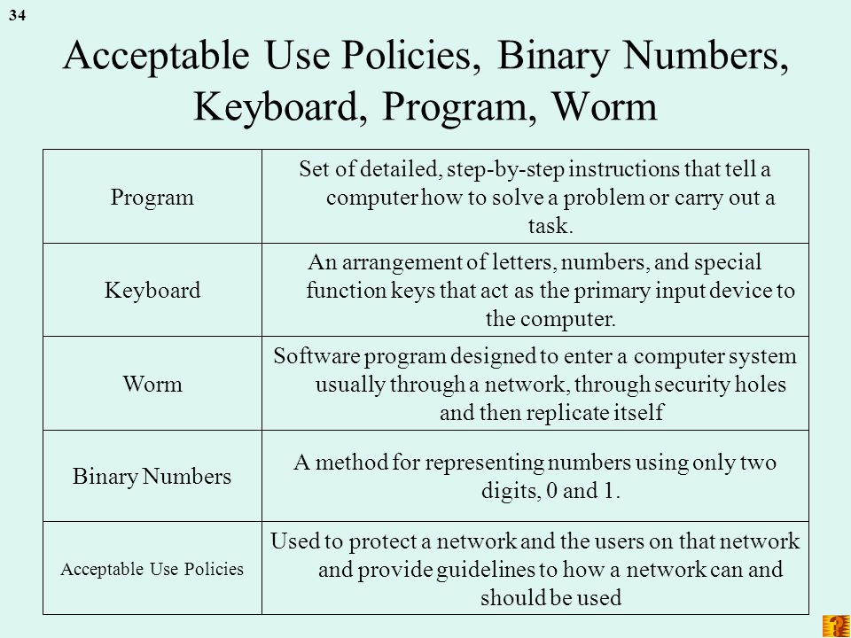 34 Acceptable Use Policies, Binary Numbers, Keyboard, Program, Worm Used to protect a network and the users on that network and provide guidelines to how a network can and should be used Acceptable Use Policies A method for representing numbers using only two digits, 0 and 1.
