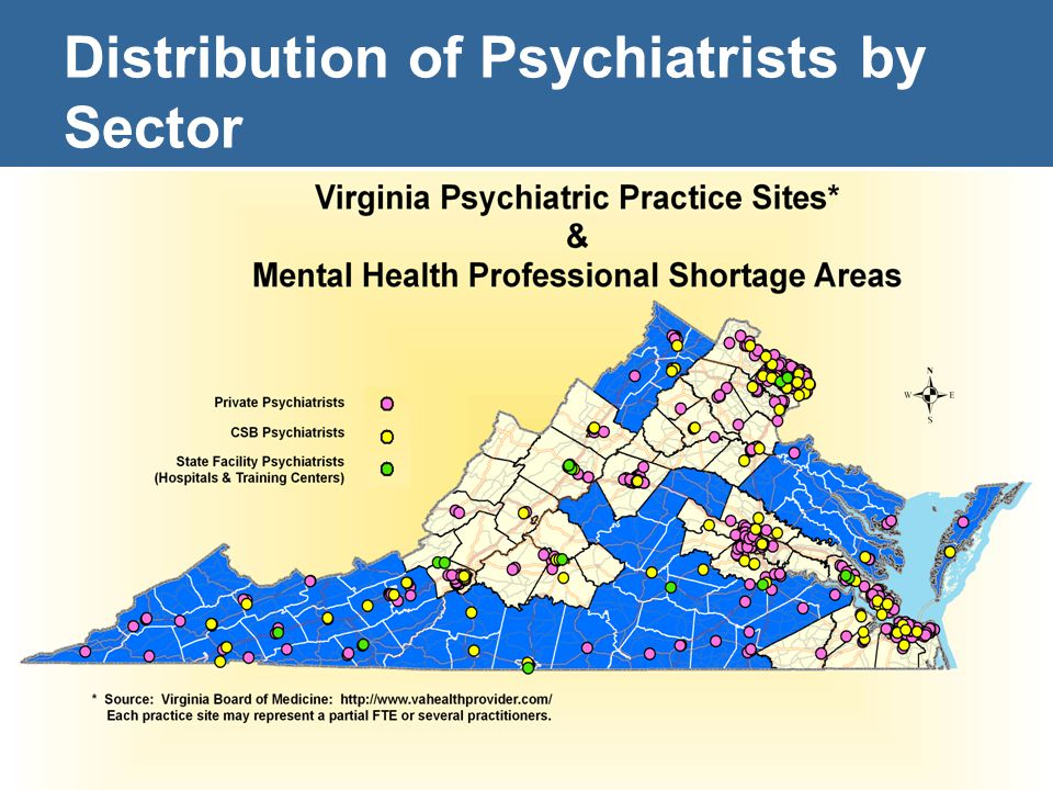 Distribution of Psychiatrists by Sector