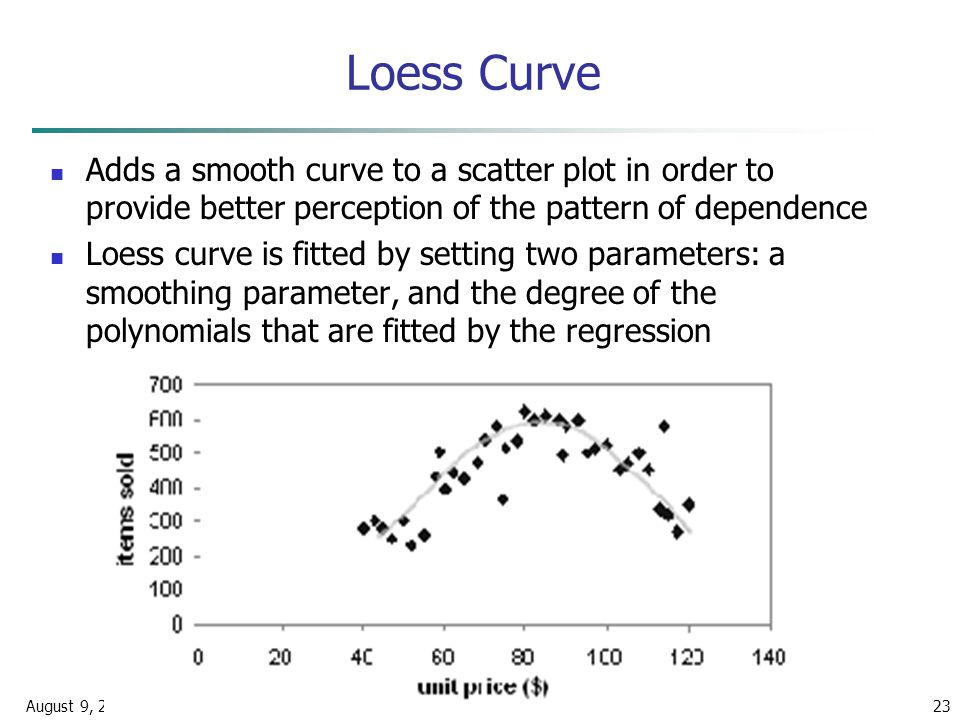 August 9, 2015Data Mining: Concepts and Techniques23 Loess Curve Adds a smooth curve to a scatter plot in order to provide better perception of the pattern of dependence Loess curve is fitted by setting two parameters: a smoothing parameter, and the degree of the polynomials that are fitted by the regression