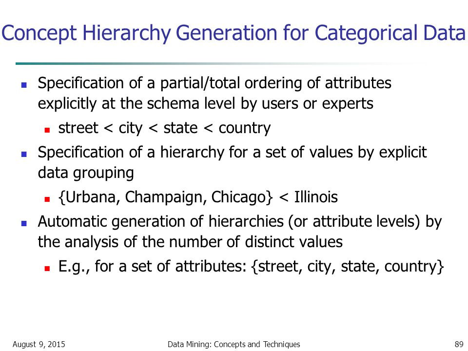 August 9, 2015Data Mining: Concepts and Techniques89 Concept Hierarchy Generation for Categorical Data Specification of a partial/total ordering of attributes explicitly at the schema level by users or experts street < city < state < country Specification of a hierarchy for a set of values by explicit data grouping {Urbana, Champaign, Chicago} < Illinois Automatic generation of hierarchies (or attribute levels) by the analysis of the number of distinct values E.g., for a set of attributes: {street, city, state, country}