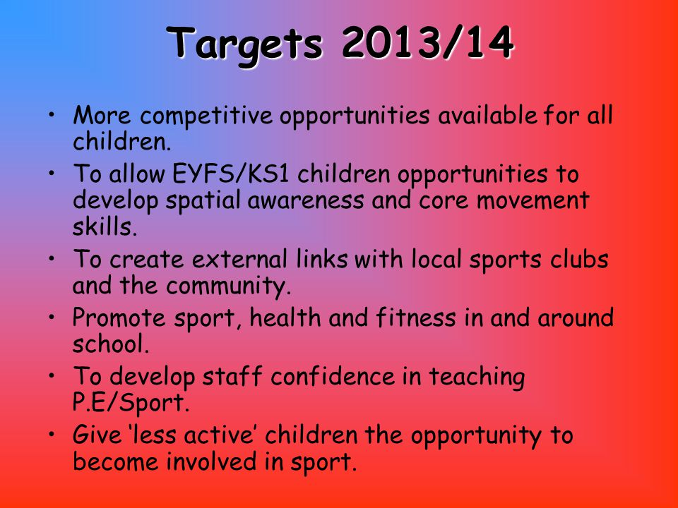 Targets 2013/14 More competitive opportunities available for all children.