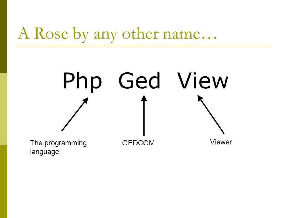 A Rose by any other name… Php Ged View The programming language GEDCOM Viewer