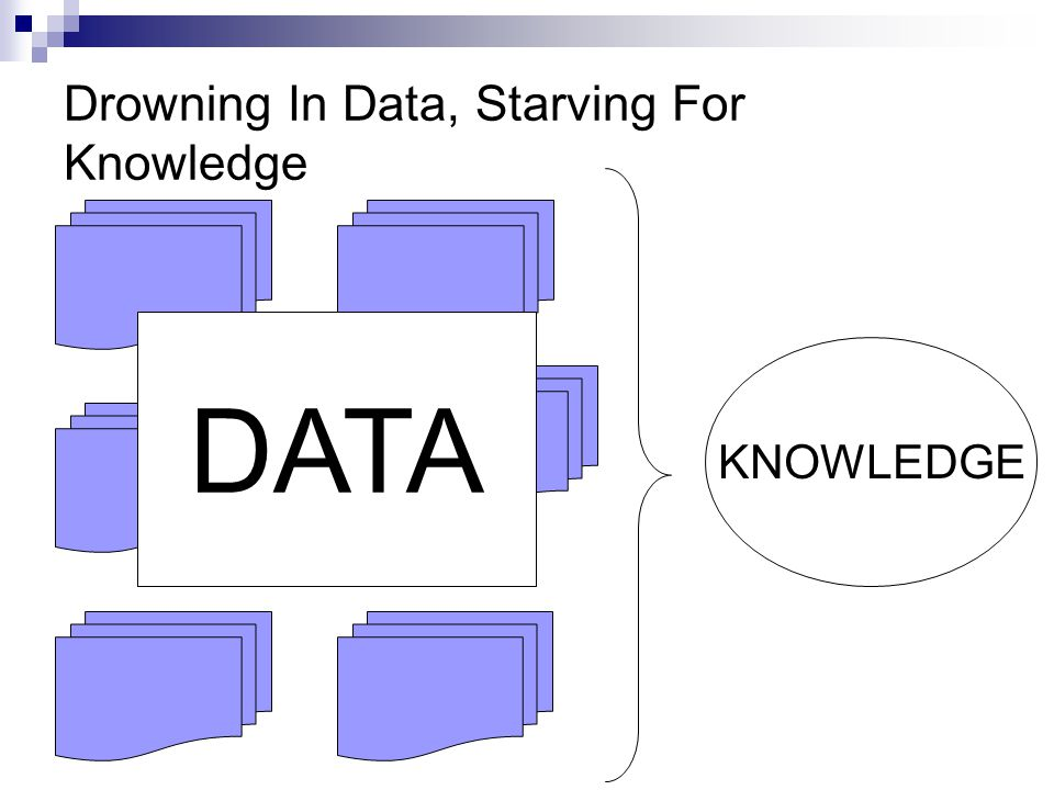 Drowning In Data, Starving For Knowledge DATA KNOWLEDGE