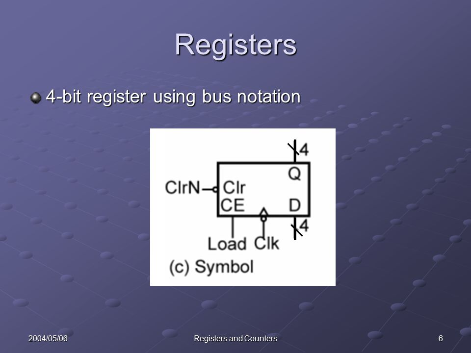 62004/05/06Registers and Counters Registers 4-bit register using bus notation