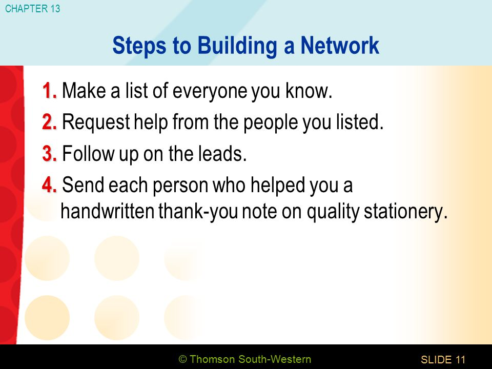 © Thomson South-Western CHAPTER 13 SLIDE11 Steps to Building a Network 1.