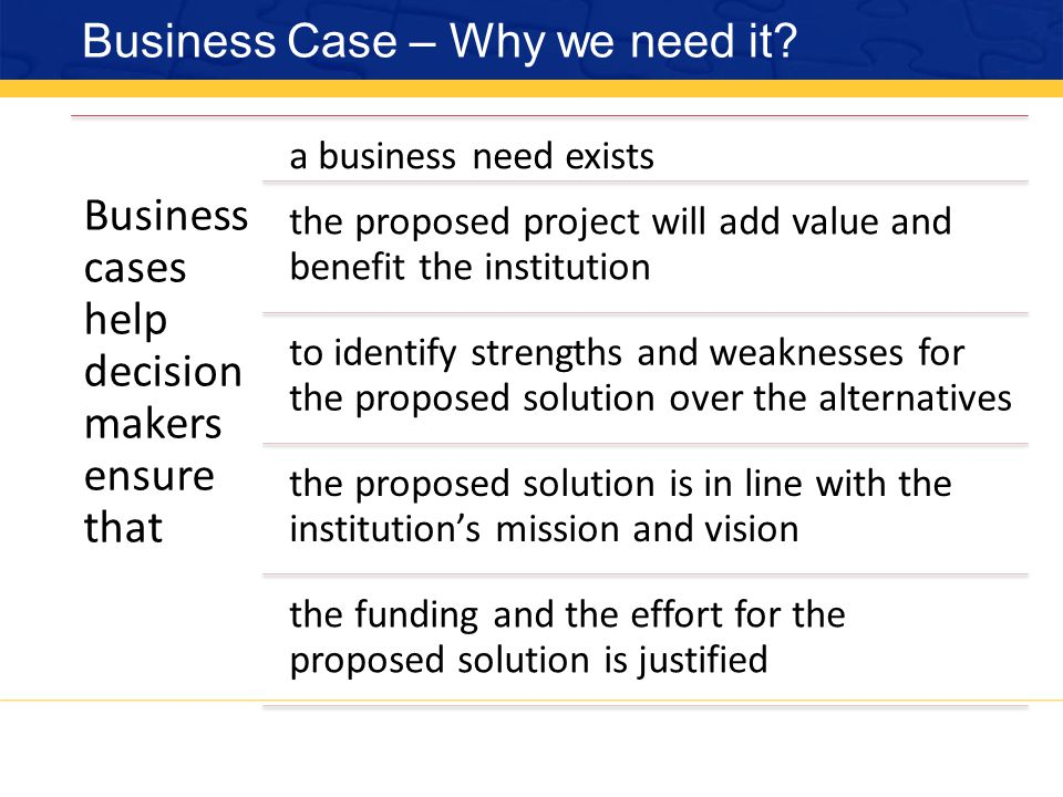 Business Case – Why we need it.