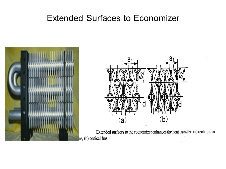 Thermal Structure of Economizer Out side diameter : 25 – 38 mm.