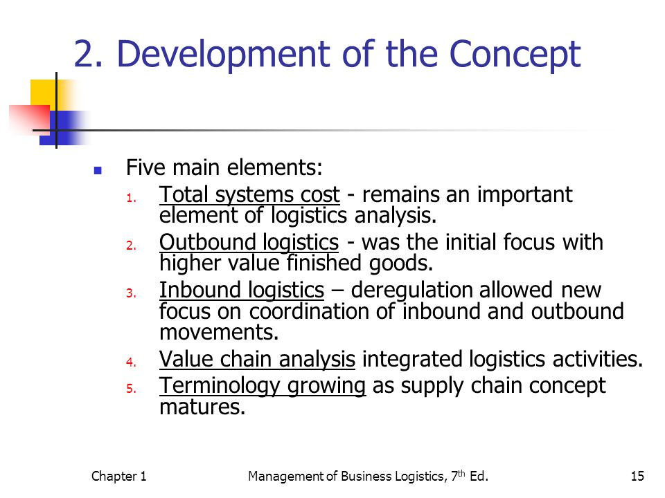 Chapter 1Management of Business Logistics, 7 th Ed.15 2.