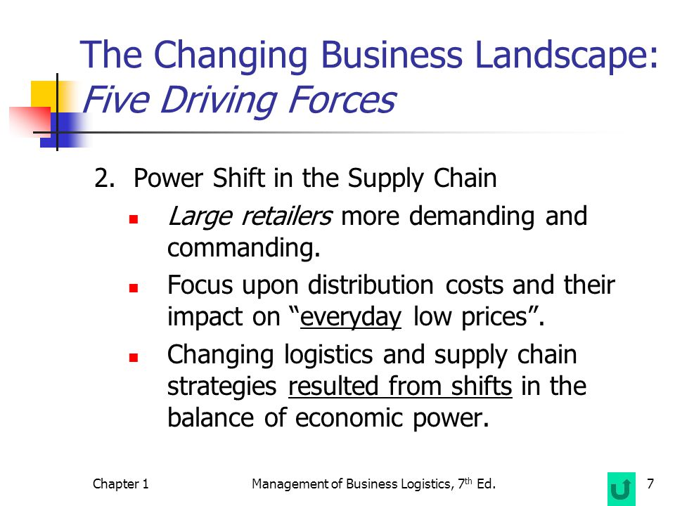 Chapter 1Management of Business Logistics, 7 th Ed.7 The Changing Business Landscape: Five Driving Forces 2.Power Shift in the Supply Chain Large retailers more demanding and commanding.