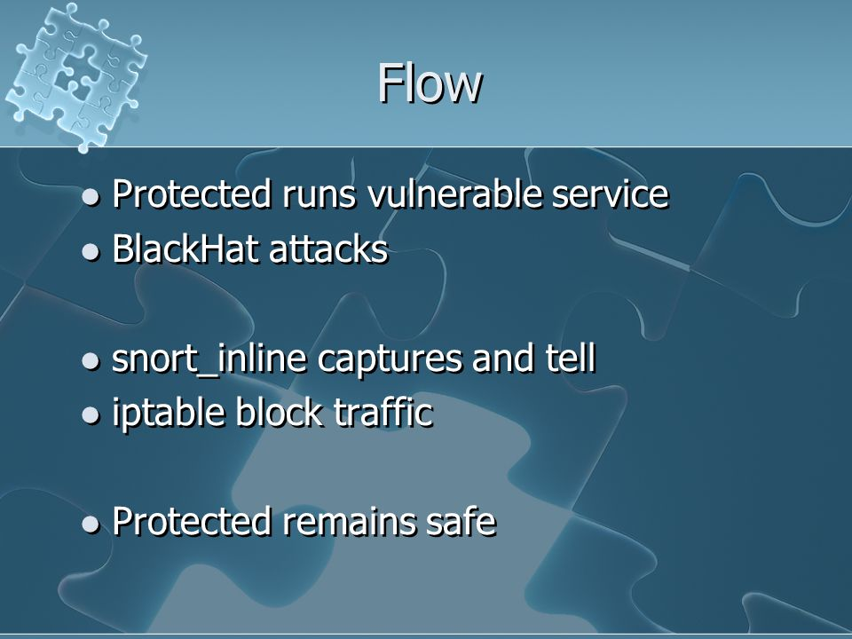 Flow Protected runs vulnerable service BlackHat attacks snort_inline captures and tell iptable block traffic Protected remains safe Protected runs vulnerable service BlackHat attacks snort_inline captures and tell iptable block traffic Protected remains safe