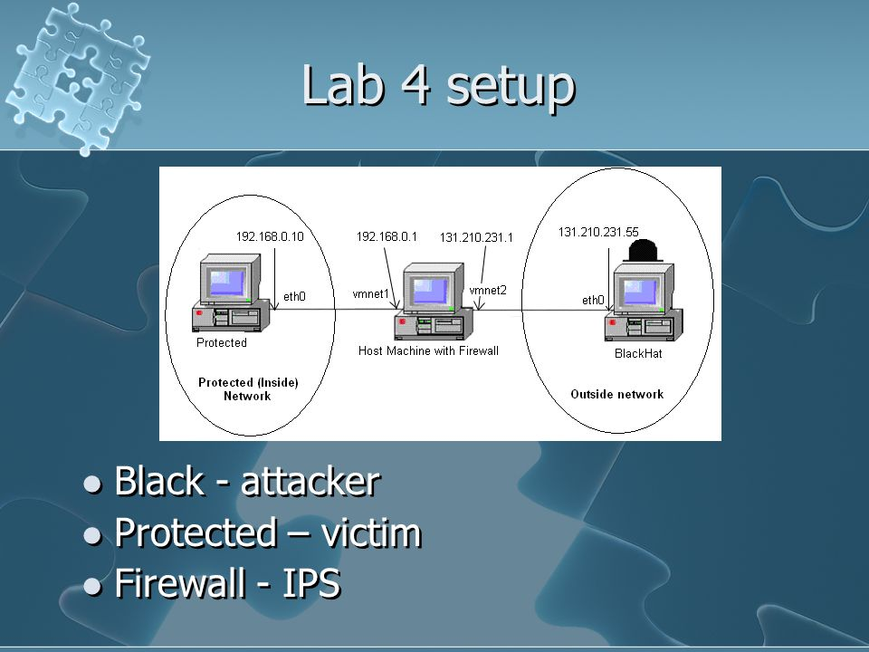 Lab 4 setup Black - attacker Protected – victim Firewall - IPS Black - attacker Protected – victim Firewall - IPS