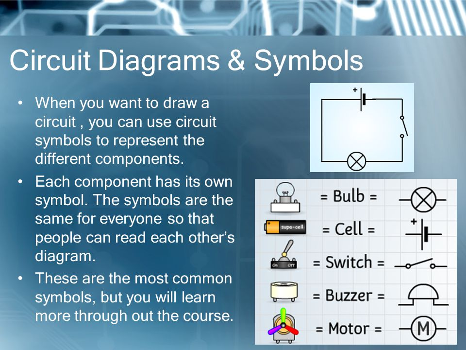 Circuit Diagrams & Symbols When you want to draw a circuit, you can use circuit symbols to represent the different components.
