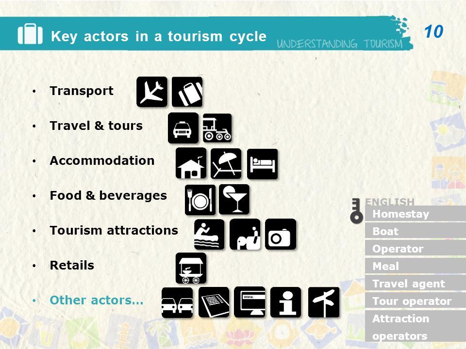 tour operator jobs