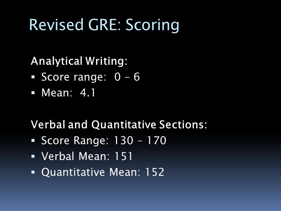 gre 2012 essay scores How to get your gre scores from previous years sign in to your gre account ets: 2012-13 gre additional score report how to write an essay based on a film.