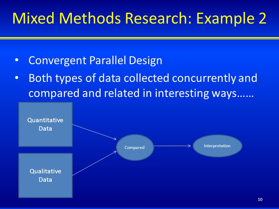 term paper data analysis Term paper guidelines this document is under development give logical continuity and structure to diverse materials analyze provide critical analysis in which arguments are examined for evidence, validity, logic recent philosophical critical analyses on the scientific world view and its methodology.