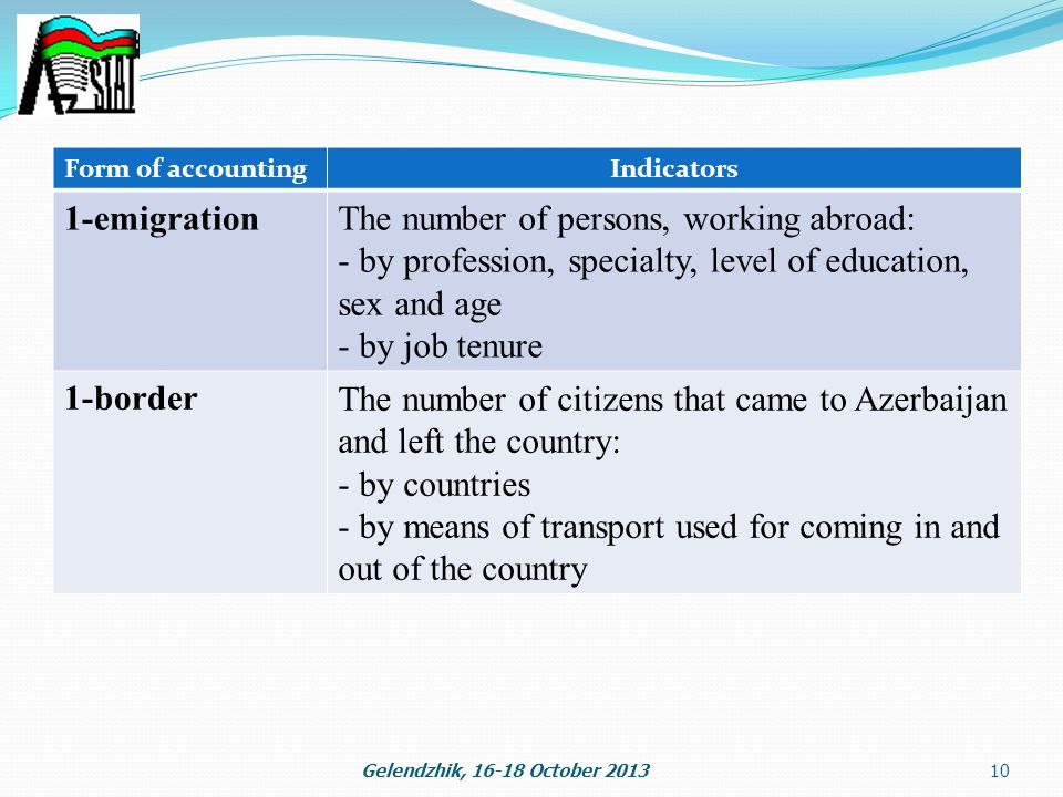 10 Form of accountingIndicators 1-emigrationThe number of persons, working abroad: - by profession, specialty, level of education, sex and age - by job tenure 1-borderThe number of citizens that came to Azerbaijan and left the country: - by countries - by means of transport used for coming in and out of the country