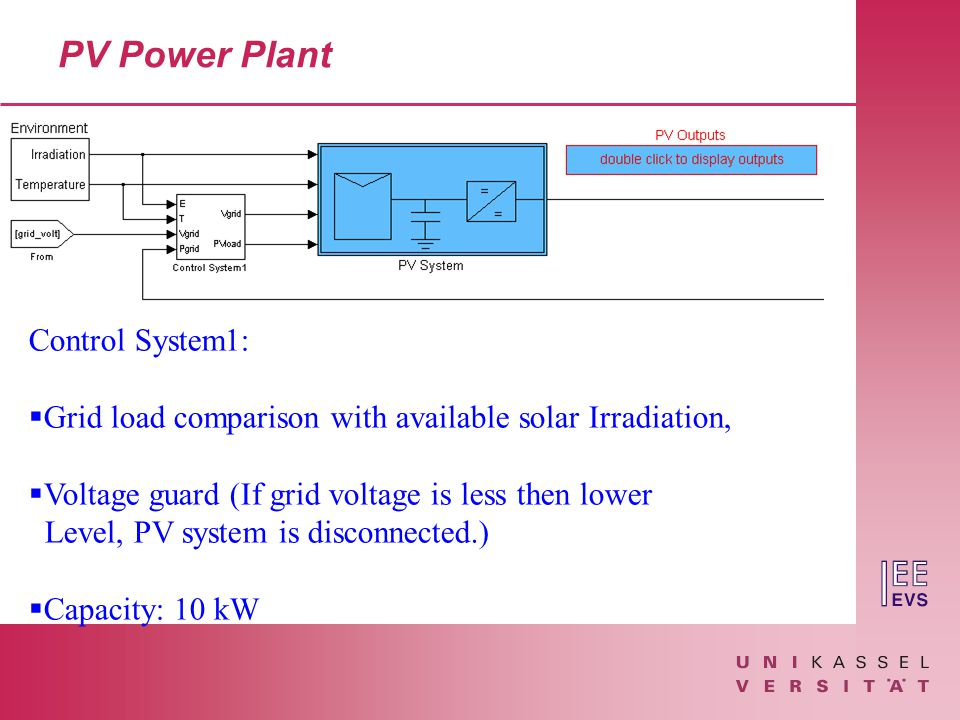 PV Power Plant Control System1:  Grid load comparison with available solar Irradiation,  Voltage guard (If grid voltage is less then lower Level, PV system is disconnected.)  Capacity: 10 kW