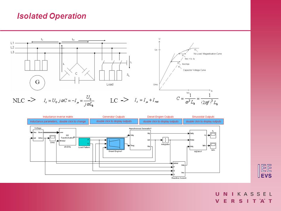 Isolated Operation NLC -> LC ->