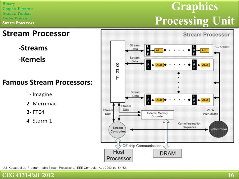 CEG 4131-Fall Graphics Processing Unit CEG 4131-Fall History Graphic Elements Graphic Pipeline Vector Processors Stream Processors Stream Processor U.J.