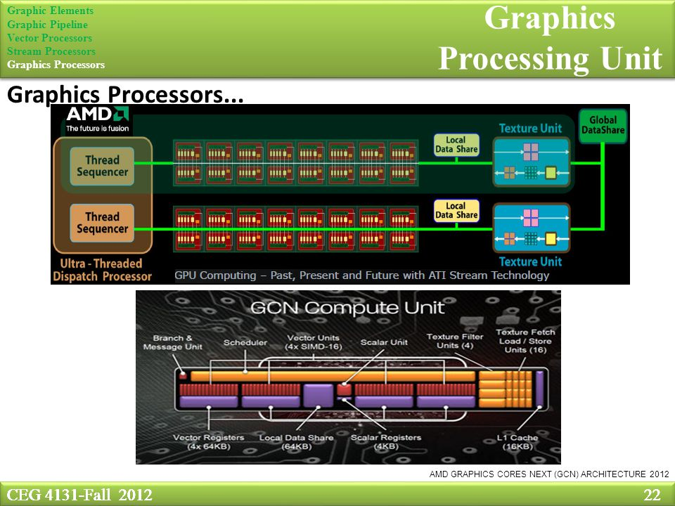 CEG 4131-Fall Graphics Processing Unit CEG 4131-Fall Graphic Elements Graphic Pipeline Vector Processors Stream Processors Graphics Processors Graphics Processors...
