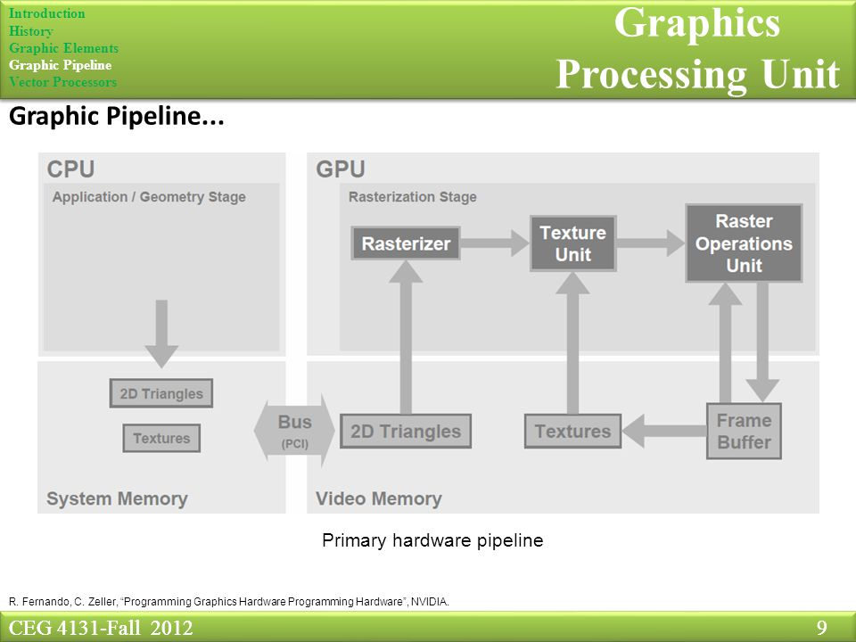 CEG 4131-Fall Graphics Processing Unit Graphic Pipeline...