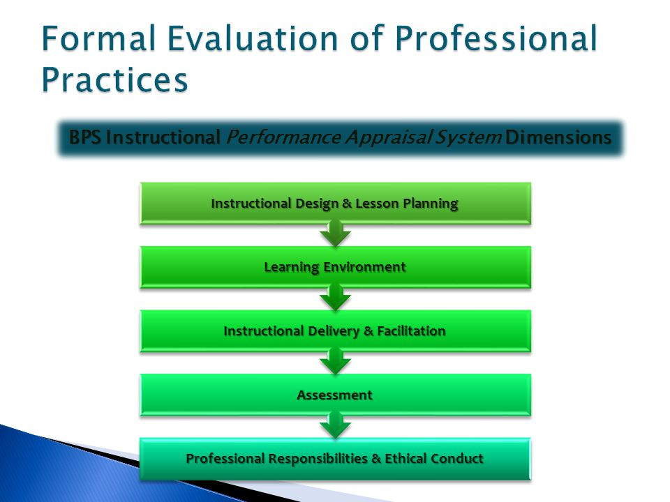 BPS Instructional Dimensions BPS Instructional Performance Appraisal System Dimensions