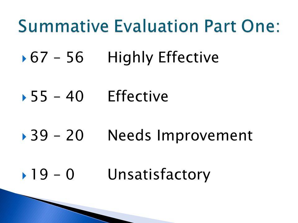  67 – 56Highly Effective  55 – 40Effective  39 – 20Needs Improvement  19 – 0Unsatisfactory