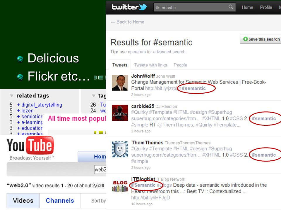 Tagging Delicious Flickr etc… YouTube Twitter (#hashtag)